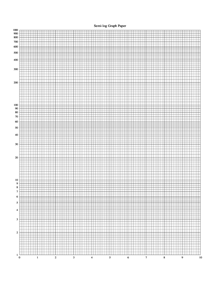 log log graph paper how to use