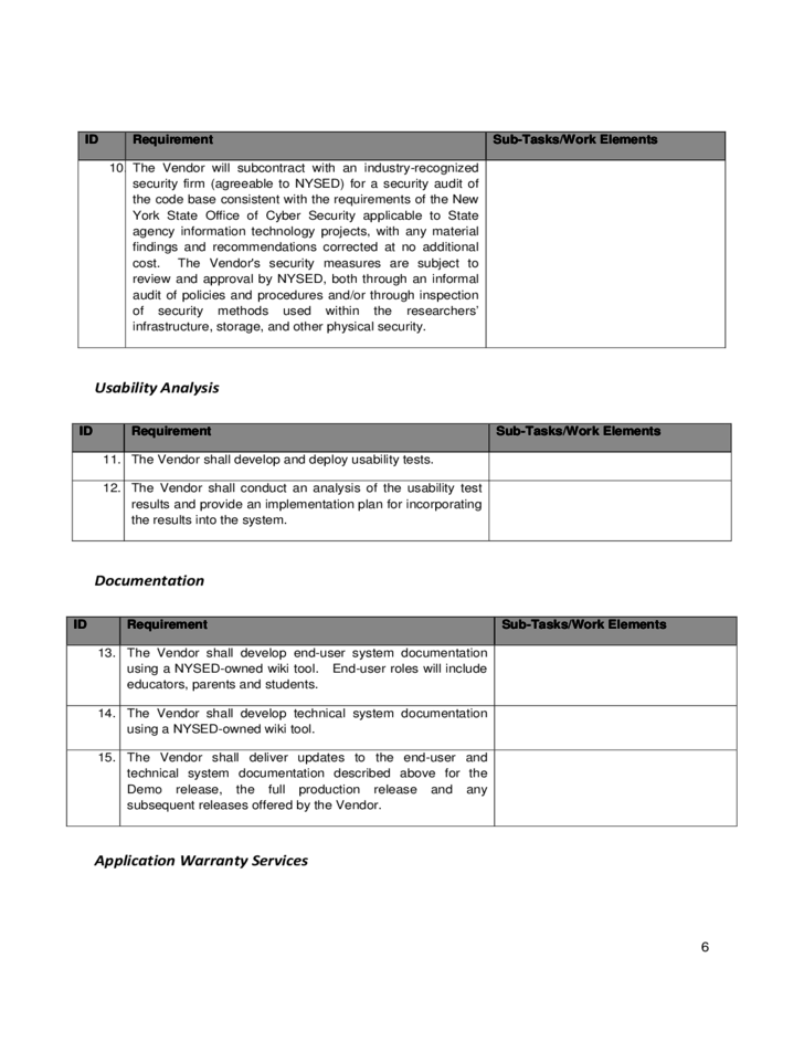 sample test cases detail one uat checklist template excel – Software Test Plan Template