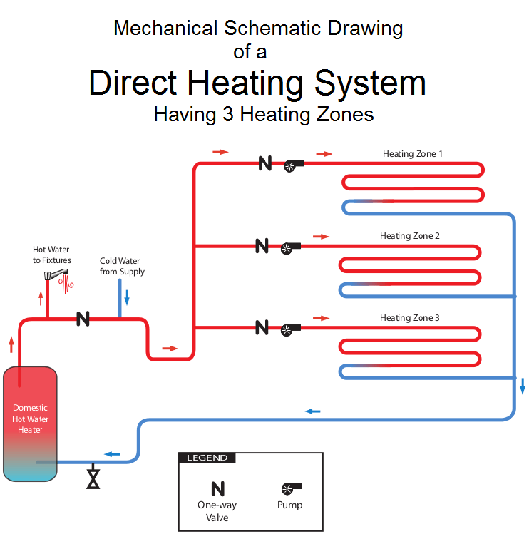 piping diagram for radiant floor heat
