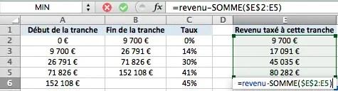 calcul de l'imposition de la tranche supérieure