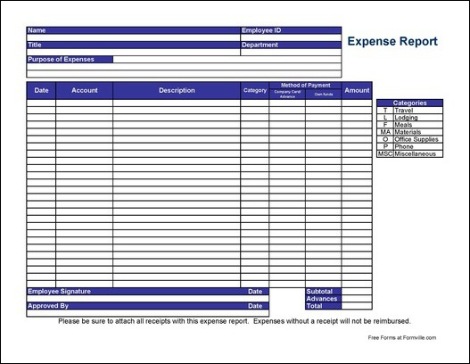 Free Basic Expense Report from Formville - generic expense report