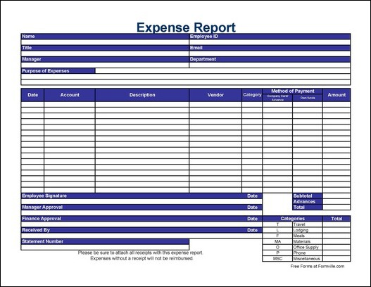 Free Detailed Contractor Expense Report from Formville