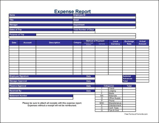 Free Detailed Expense Report from Formville