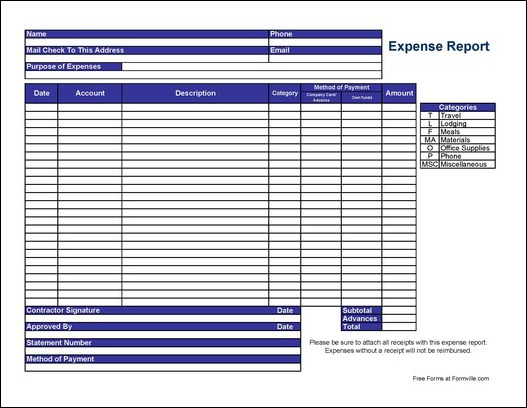 Free Basic Contractor Expense Report from Formville