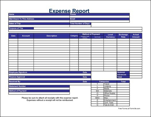 mileage reimbursement form excel - Klisethegreaterchurch - How To Make An Expense Report In Excel