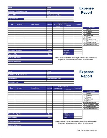 Free Small Basic Contractor Travel Expense Report from Formville - basic expense report template