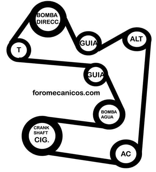 2004 ford thunderbird diagrama de cableado