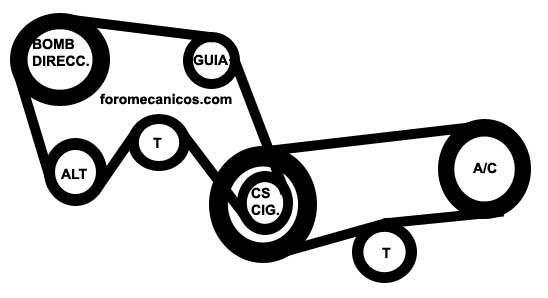 1995 nissan pick up Diagrama del motor