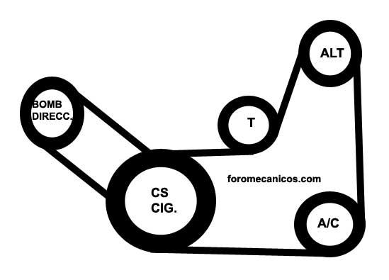 vq35de Diagrama del motor