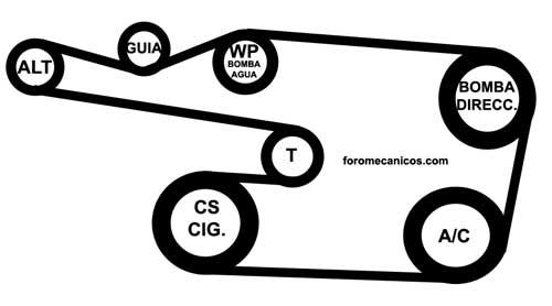 2004 suzuki xl 7 Diagrama del motor