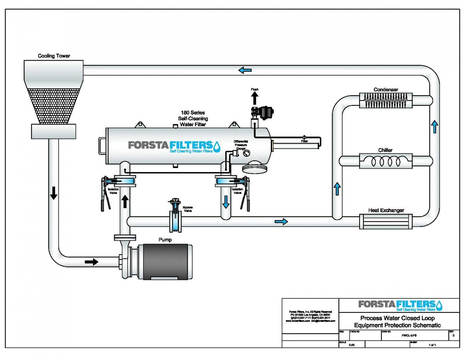 industrial cooling system diagram