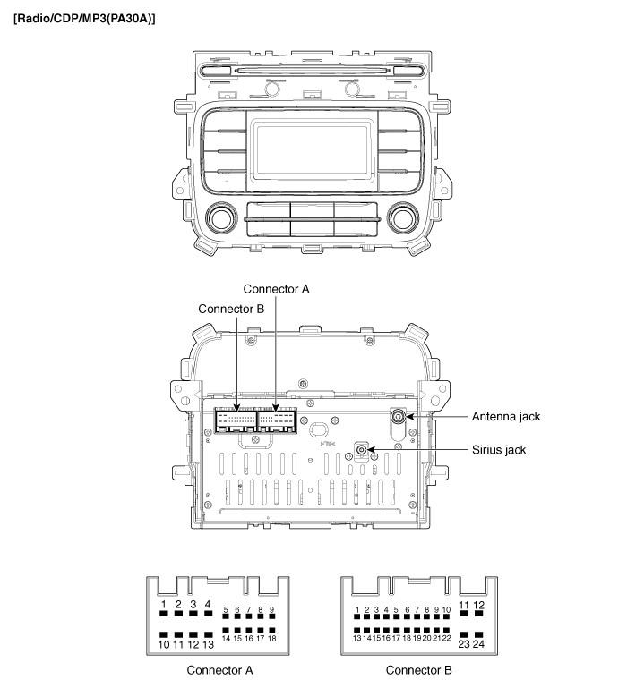 Kia Soul Stereo Wiring Diagram Wiring Schematic Diagram