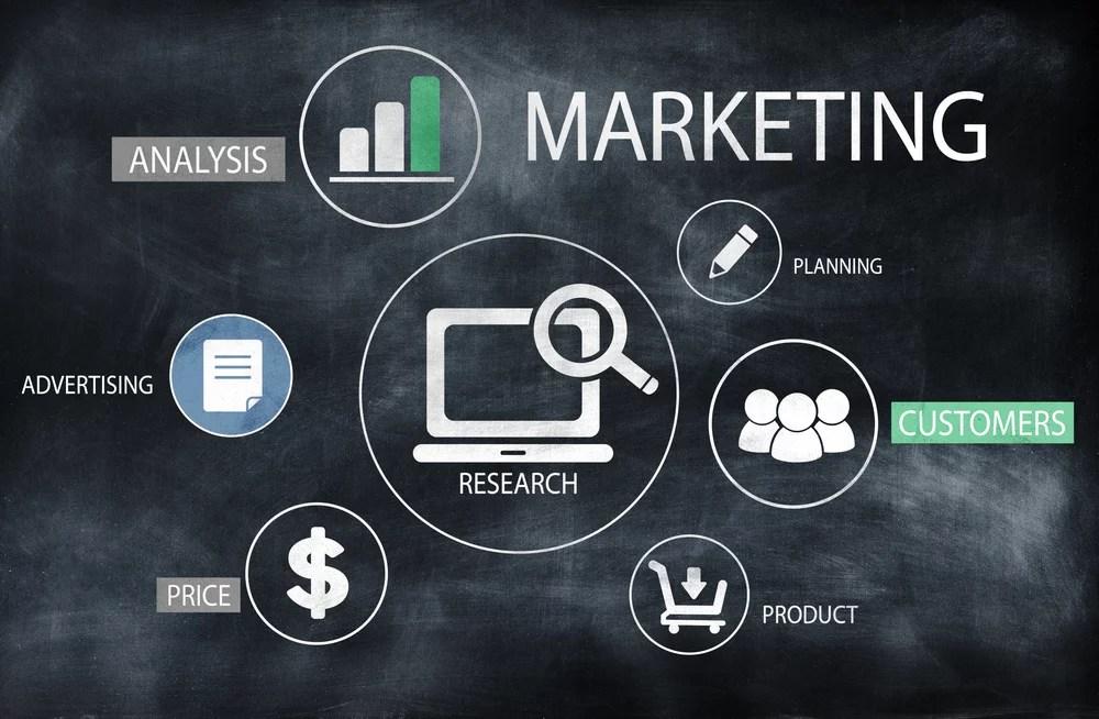 Evaluating Your Real Estate Marketing Plan