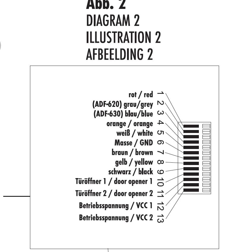 m audio schema cablage