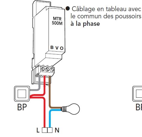 Interphone Legrand Schema
