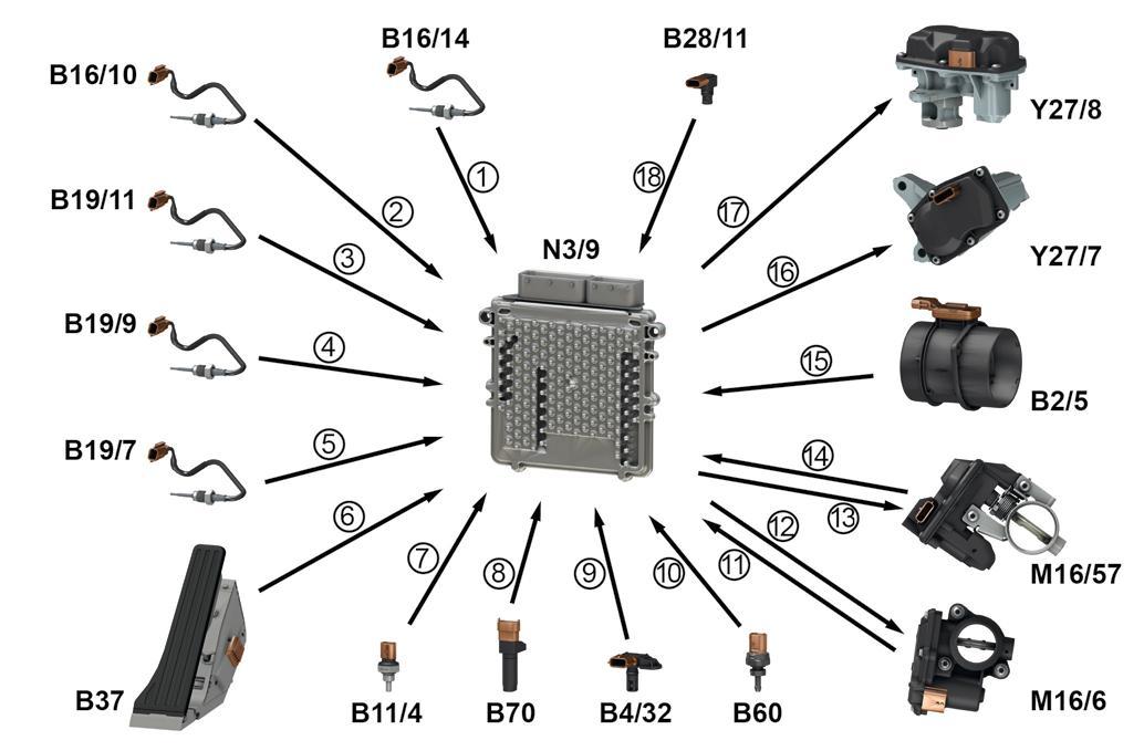 b16 Schema moteur