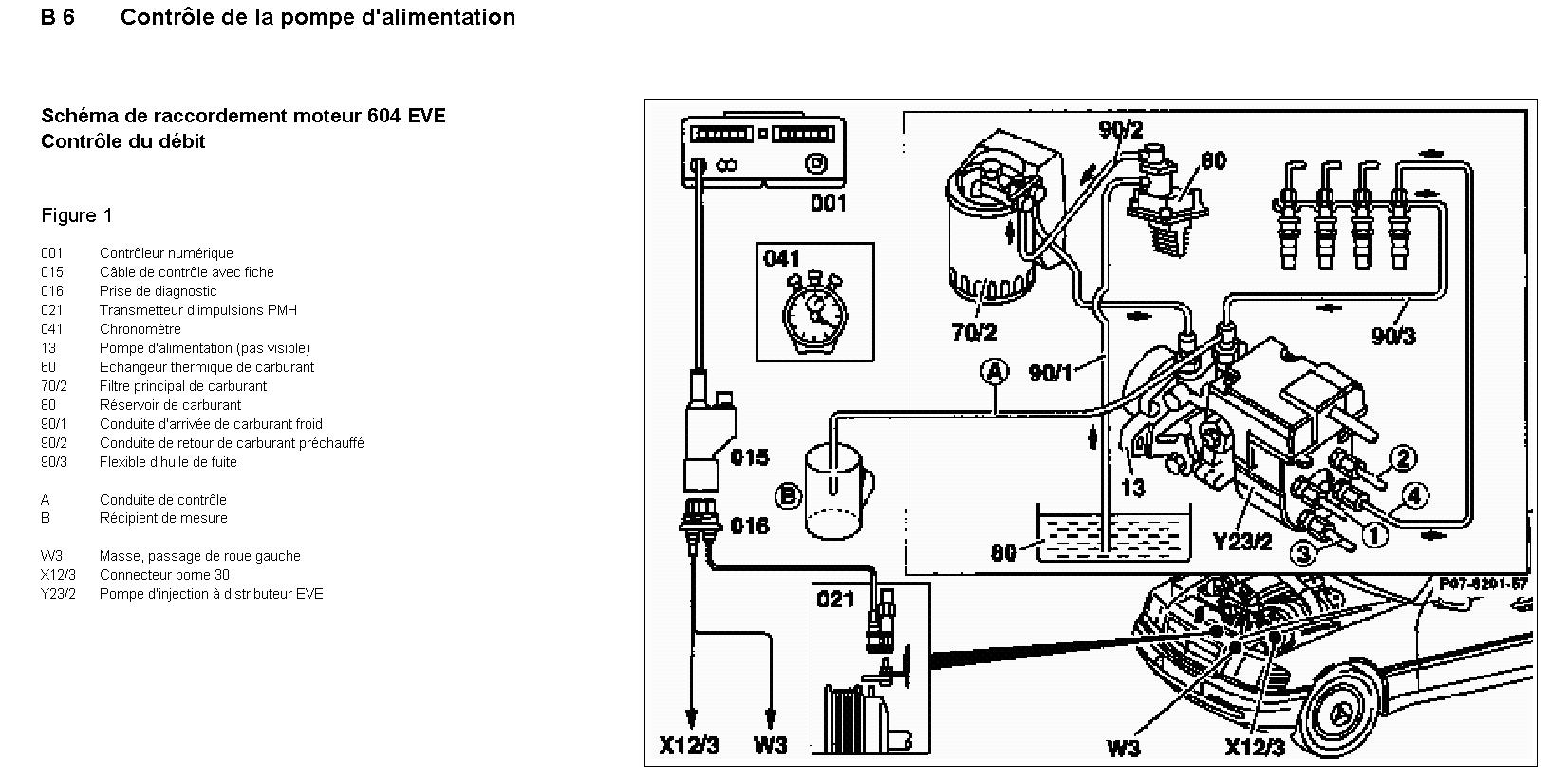 schema moteur opel zafira 1.9 cdti