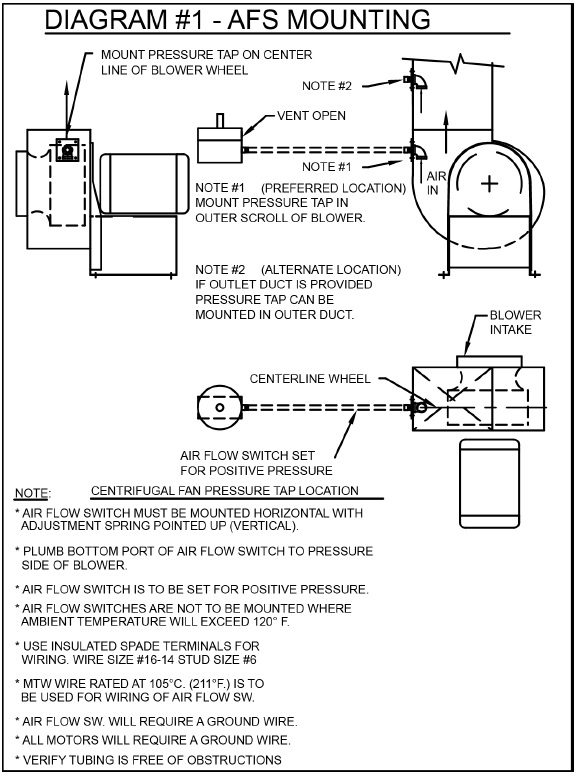 Installation of Infrared Ovens - Fostoria Process Equipment