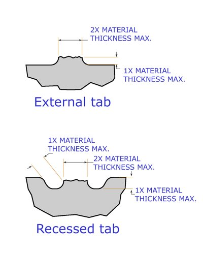 Tabs for Precision Machining Dropout Metal Parts