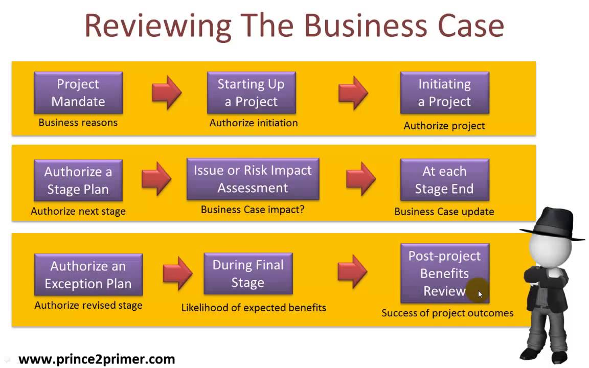 Small business case study article
