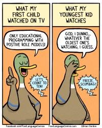 what kids watch