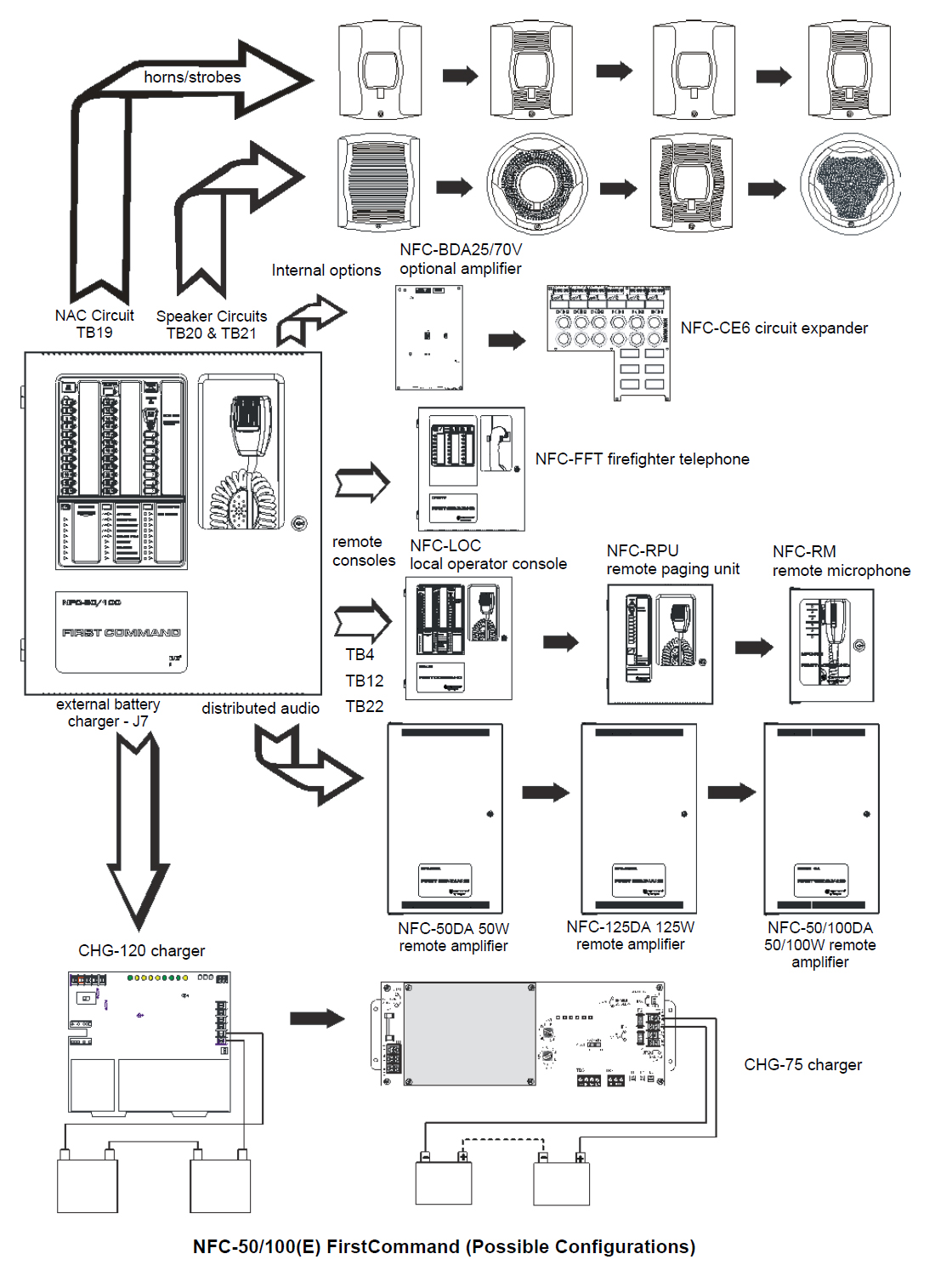 fire suppression system wiring harness wiring diagram wiring
