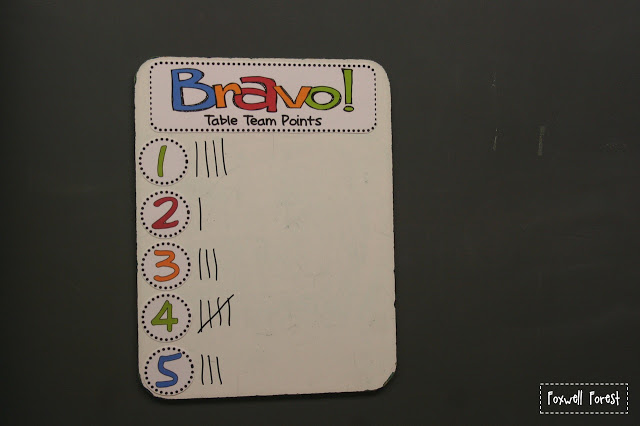 BRAVO Board and Reward Coupons FREEBIE {Classroom Management System