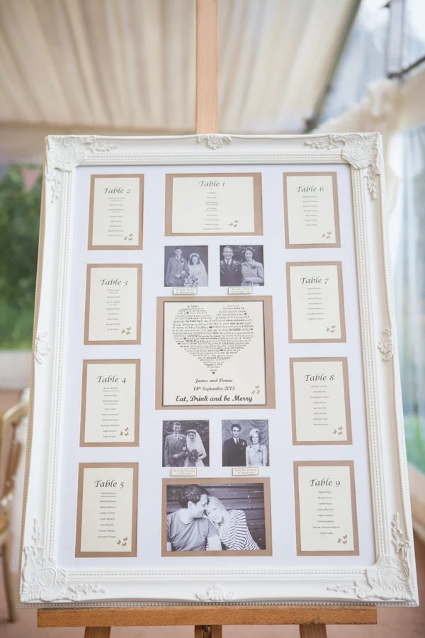 How To Use Picture Frames to Make Wedding Planning Easier
