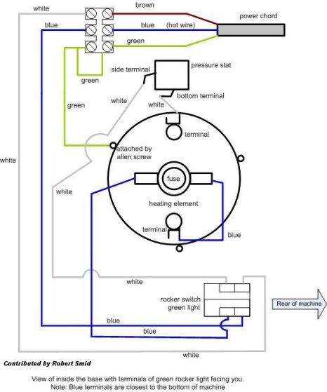 480 volt wiring diagram square d volt starter wiring diagrams wirdig