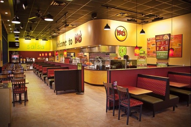 Moe\u0027s Southwest Grill - Profit and Loss Statement for Three-Year Group