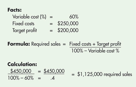Expansion Analysis Sales Are Only Half The Answer - cost of sales analysis