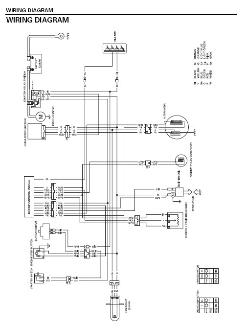 crf 250r wiring diagram