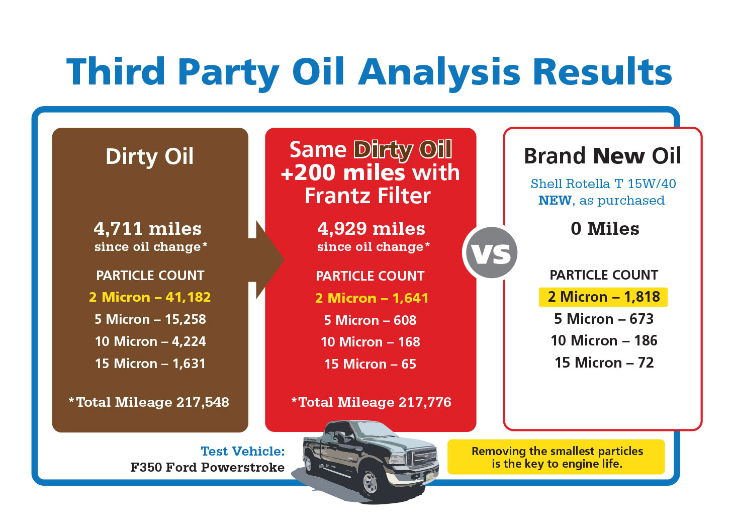 Oil seal conversion chart gallery free any chart examples oil seal conversion chart image collections free any chart examples oil seal conversion chart image collections nvjuhfo Image collections
