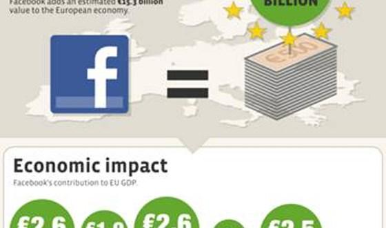 facebookeconomy-deloitte 2012