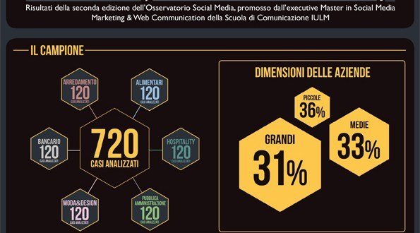 SocialMediAbility-2012