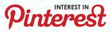 Interesse per Pinterest