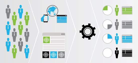 Webtrends SharePoint 2010