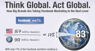 facebook paesi emergenti infografica