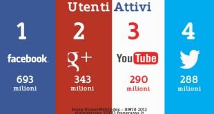 social-network_globali