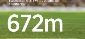 brasile-2014-tweet