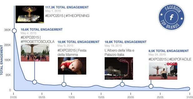 expo-2015-facebook