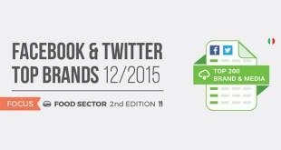 brand food social media