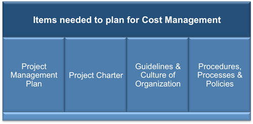 Cost Management Plan Template - project schedule management plan template
