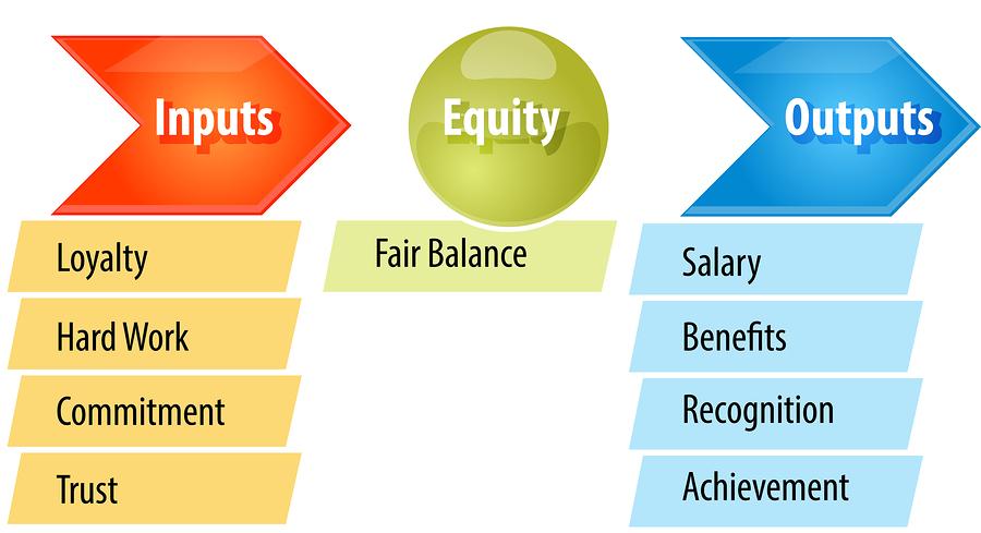 Adams\u0027 Equity Theory