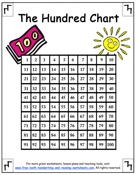 Hundreds Chart - Early Education Printables - hundreds chart