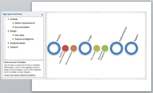 Creating a Timeline in PowerPoint using SmartArt - powerpoint timeline