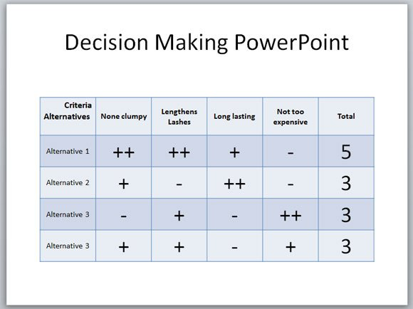 Creating a decision making grid in PowerPoint template