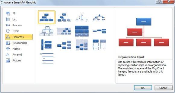Family Tree PowerPoint using SmartArt - smartart powerpoint template