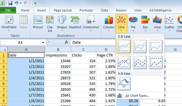 Learn how to insert a simple line chart in Excel - line graphs template