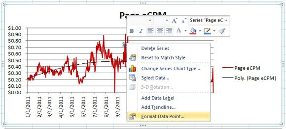Learn how to insert a simple line chart in Excel - types of excel charts